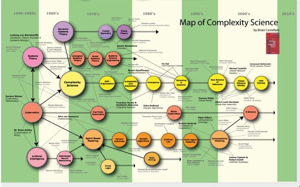 Complexity-map600.jpg